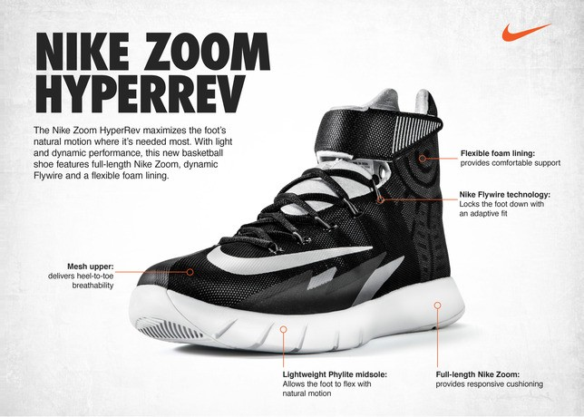Zoom-HyperRev-Tech-Sheet_large