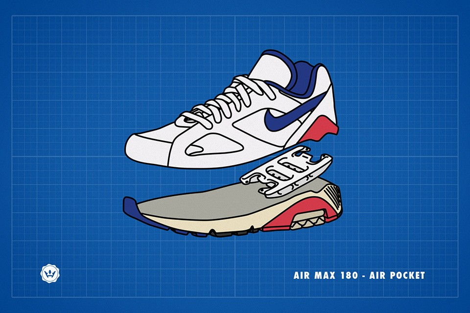 nike-air-max-anatomy-illustrations-05