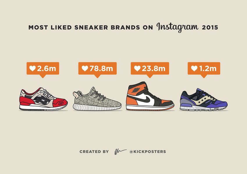 most-liked-sneaker-2015-instagram-kick-posters-1